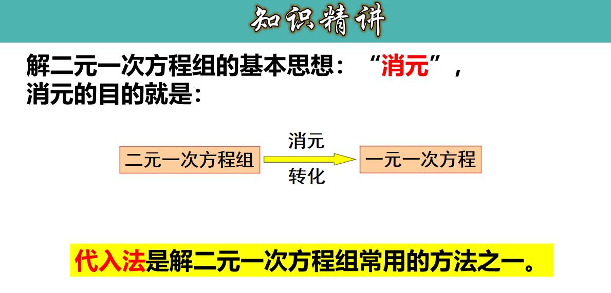 8.2.1 二元一次方程组的解法(一)代入法-七年级数学下册教材配套教学课件(人教版)