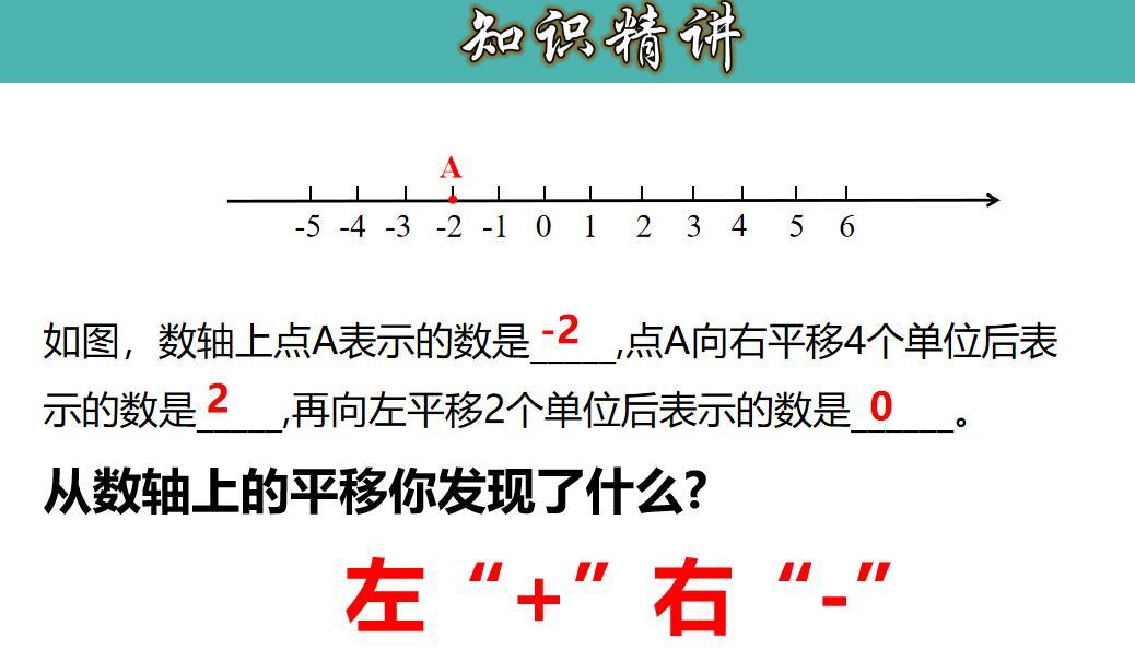 7.2.1 平面直角坐标系中的平移-七年级数学下册教材配套教学课件(人教版)